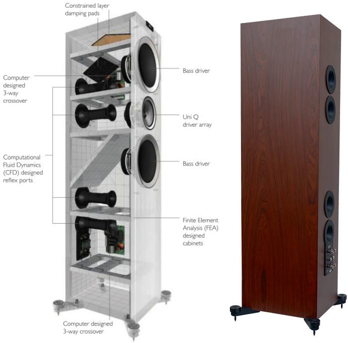 6moons Audio Reviews Kef R900