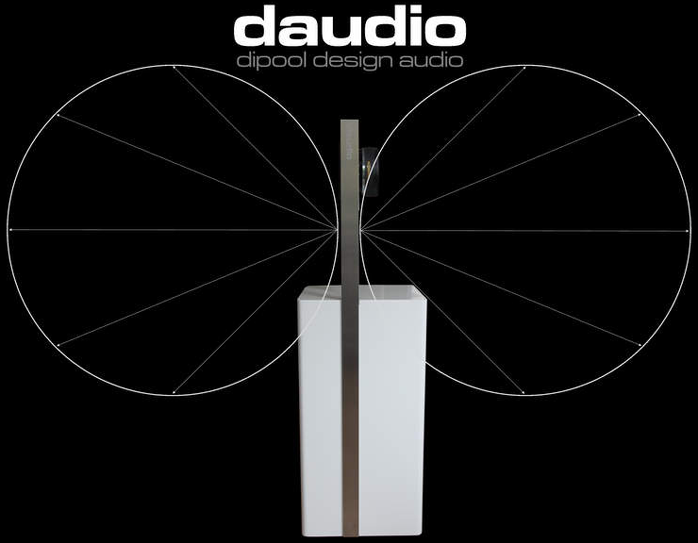 6moons Audio Reviews Daudio W1