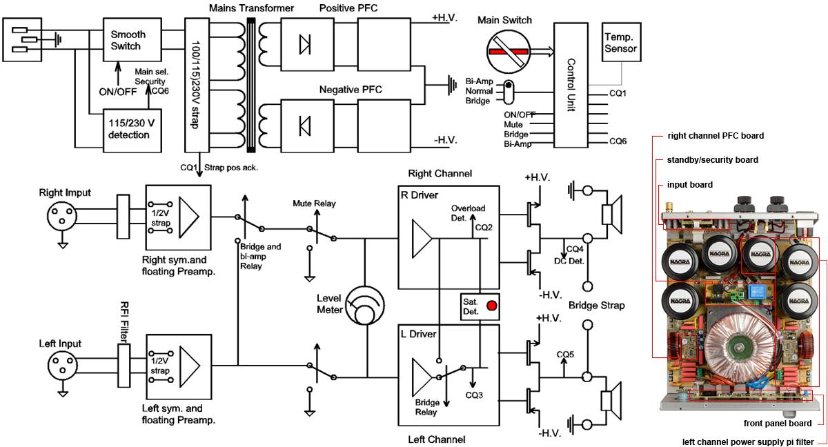 class 2 transformer wiring diagram 6moons audioreviews nagra audio classic amp  6moons audioreviews nagra audio classic amp